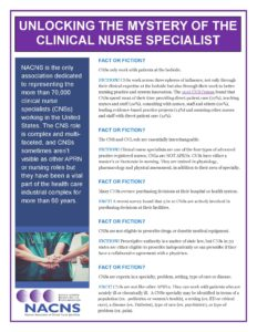 Clinical Nurse Specialist Programs >> What Is A Cns Nacns National Association Of Clinical Nurse